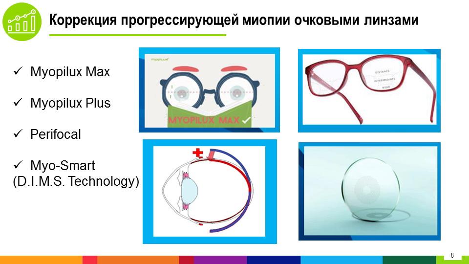 Оптические методы контроля прогрессирования миопии