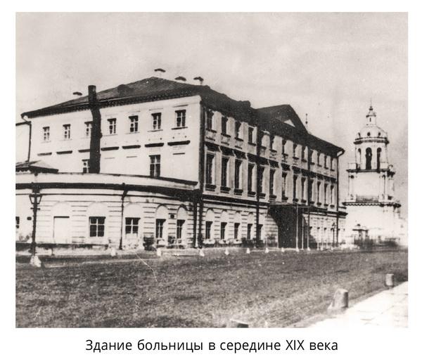 Памяти Московской глазной больницы