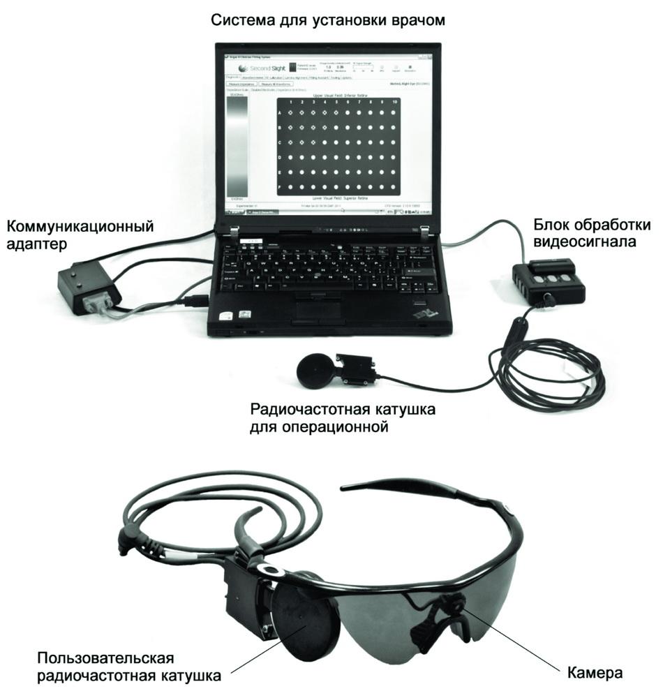 Зрительные протезы. Технология реабилитации». Учебно-методическое пособие